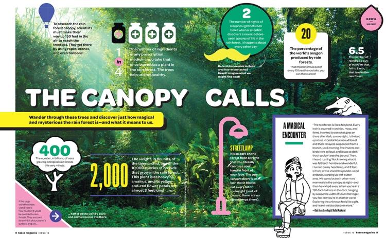 kazoo-magazine-summer-2019-infographic.jpg